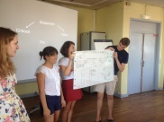 Students propose Smart City ideas