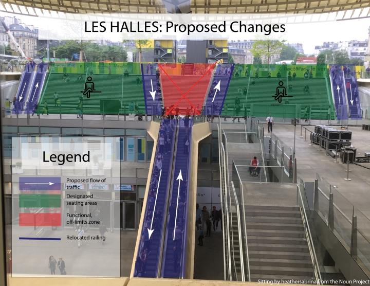 Les Halles Proposed Changes-01